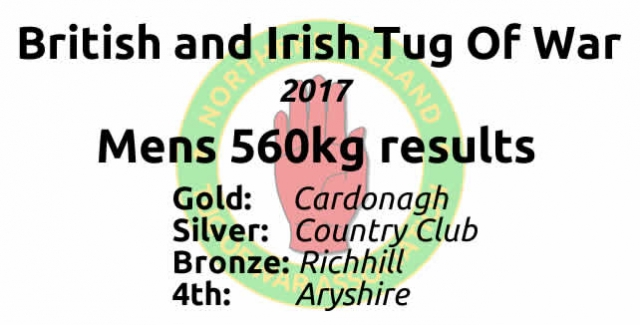 British and Irish Indoor Championships 2017 results